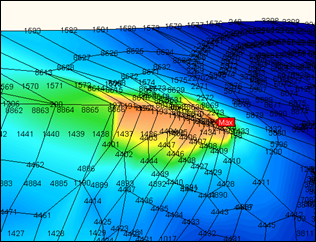 Simulation | Analysis Preparation Notes