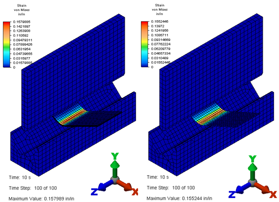 Simulation Mechanical | Midplane vs Thin Layer in Thin Structures
