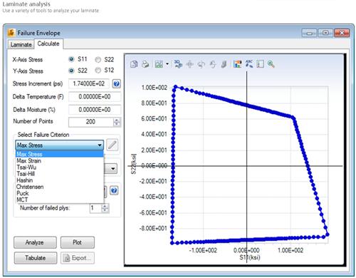Autodesk Simulation Composite Design