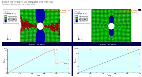 Autodesk Simulation Composite Analysis
