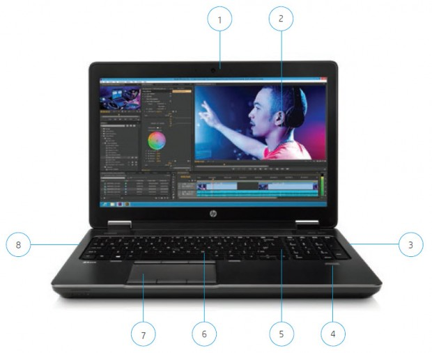 HP ZBook 15 Feature Map