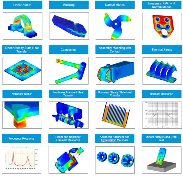 Autodesk Nastran Analysis capabilities