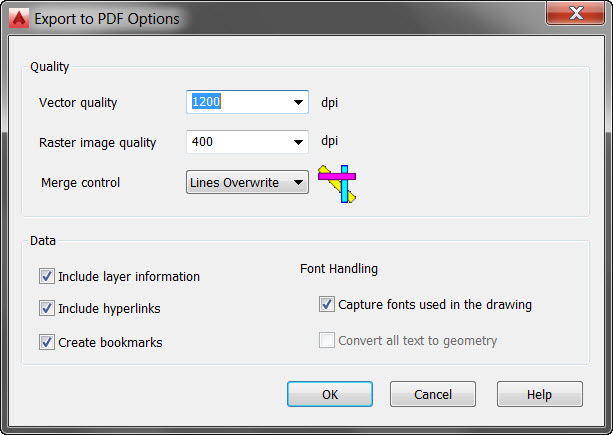 pdf export from indesign has different content