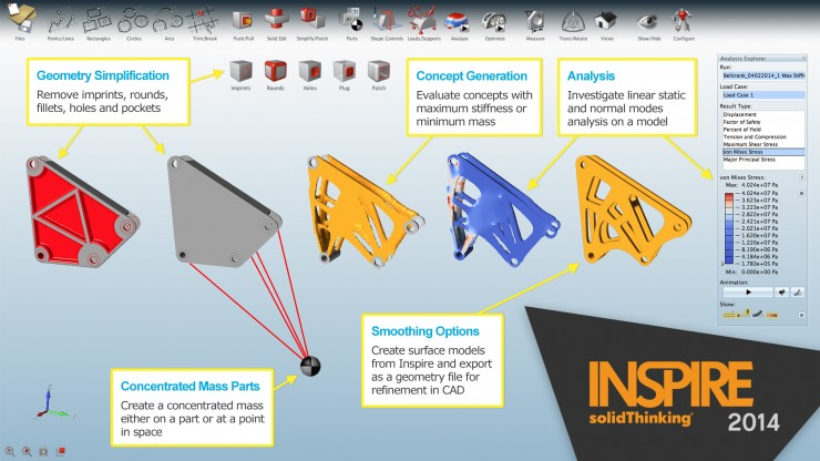 solidThinking Inspire 2014 Infographic