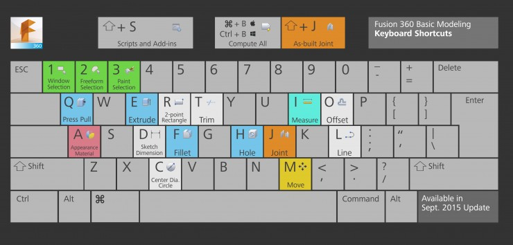 Fusion 360 keyboard shortcuts