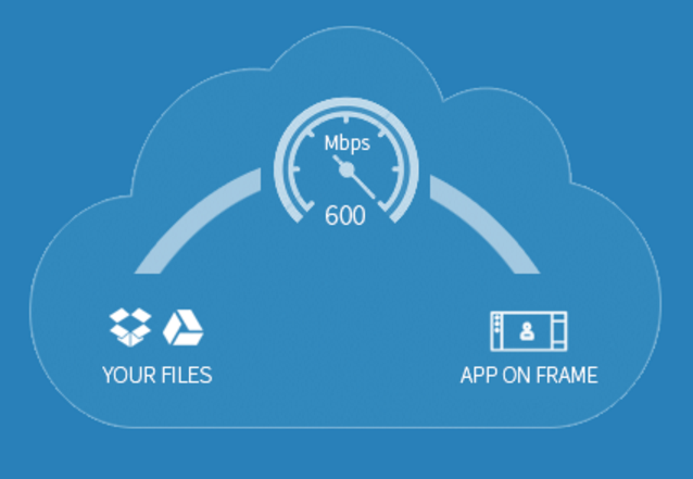 Data Management in the Cloud with Frame