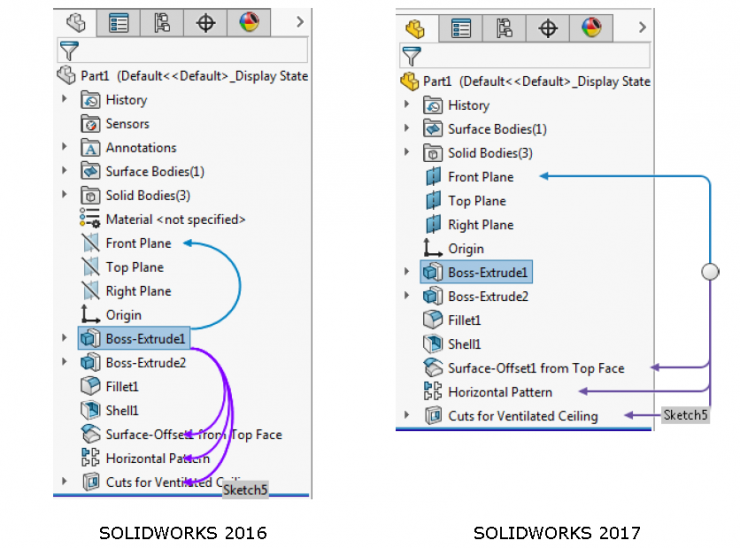 Solidworks 2017 User Interface Dynamic Reference Updates
