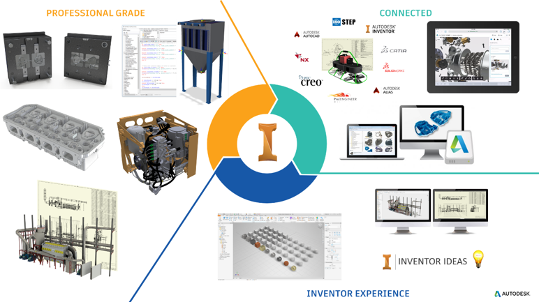 What's New in Inventor 2020? | Design & Motion